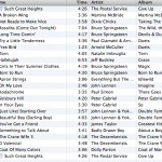 Current Housecleaning Playlist